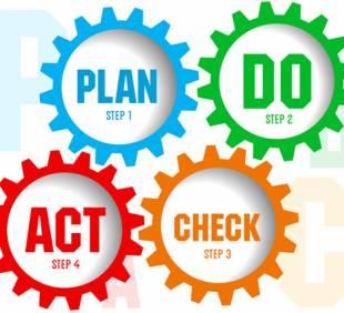 Efectuarea auditului.Tranziția la ISO 19011:2018